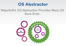 OS Abstraction